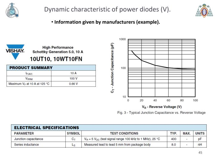 Dynamic characteristic of power diodes (V).