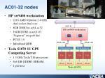 ac01 32 nodes