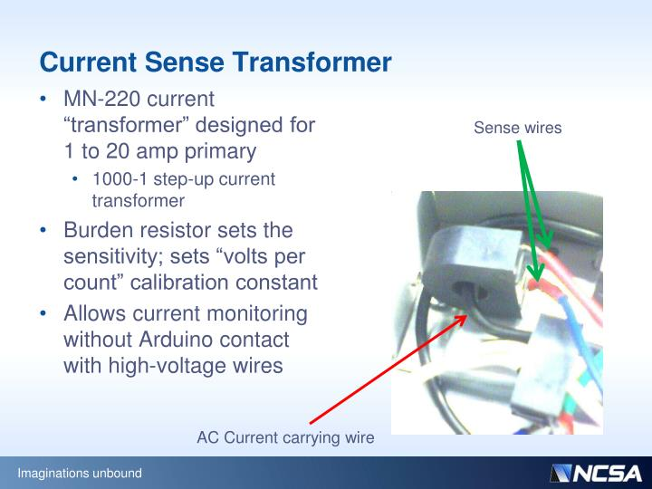 Current Sense Transformer