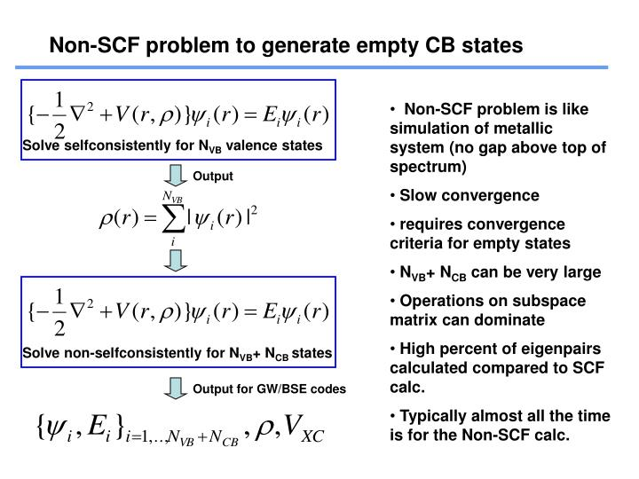 Non-SCF problem to generate empty CB states