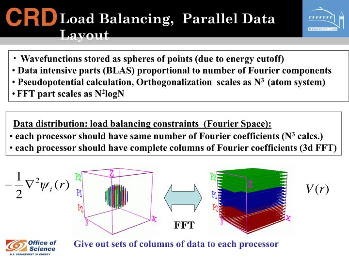Load Balancing,  Parallel Data Layout