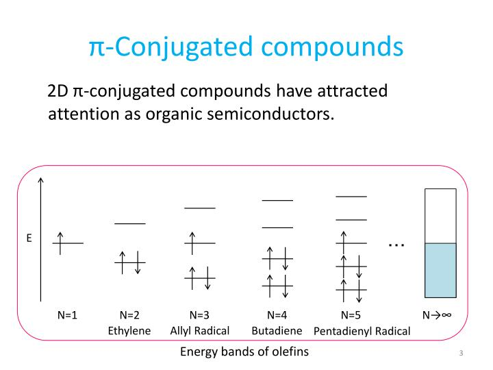 Conjugated compounds
