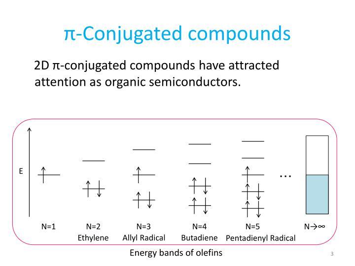 π-Conjugated