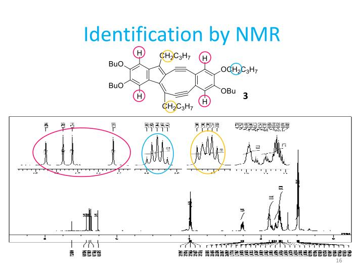 Identification by NMR