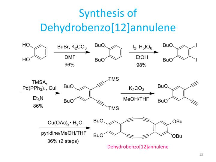Synthesis of