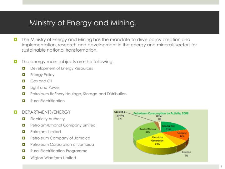 Ministry of Energy and Mining.