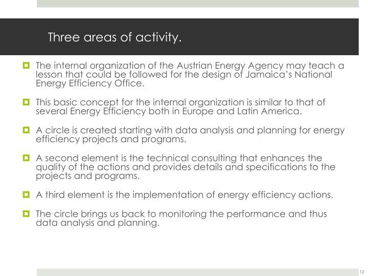 Three areas of activity.