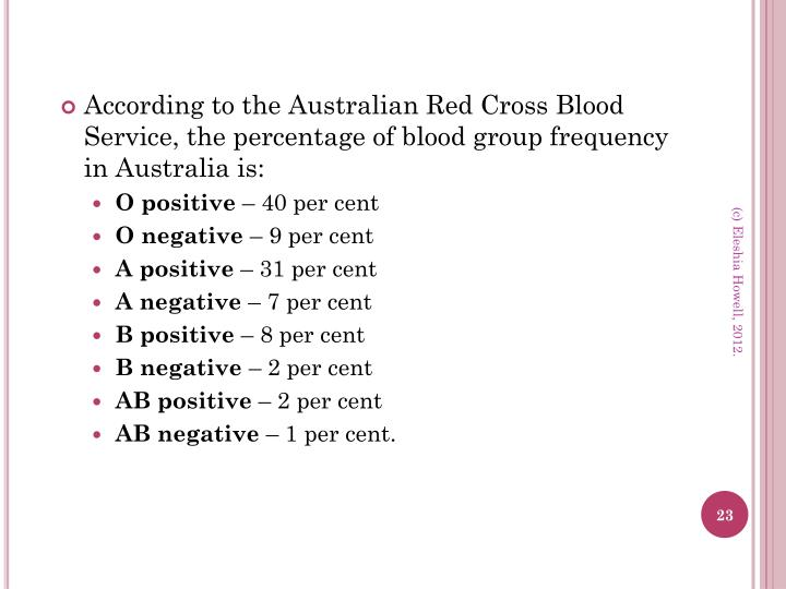 According to the Australian Red Cross Blood Service, the percentage of blood group frequency in Australia is: