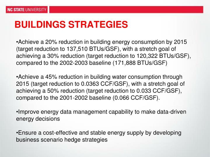 BUILDINGS STRATEGIES