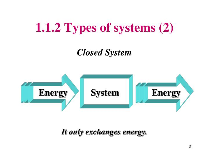 1.1.2 Types of systems (2)