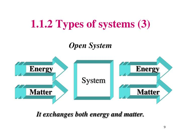 1.1.2 Types of systems (3)