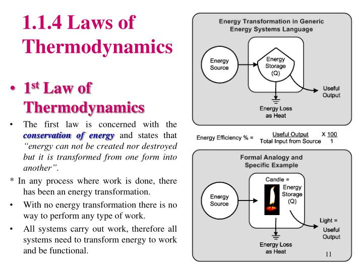 1.1.4 Laws of Thermodynamics