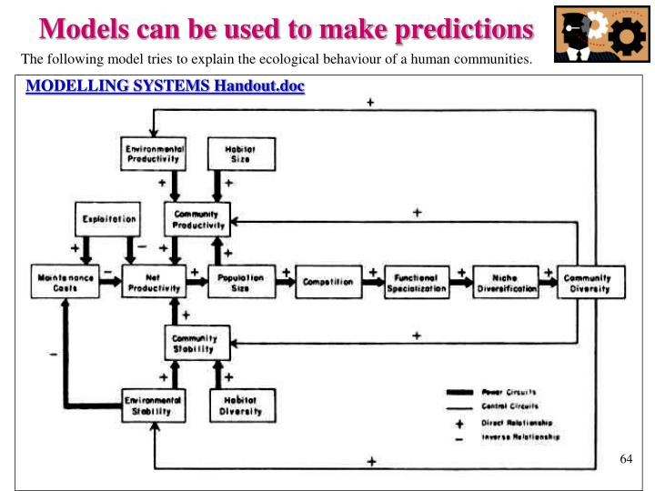 Models can be used to make predictions