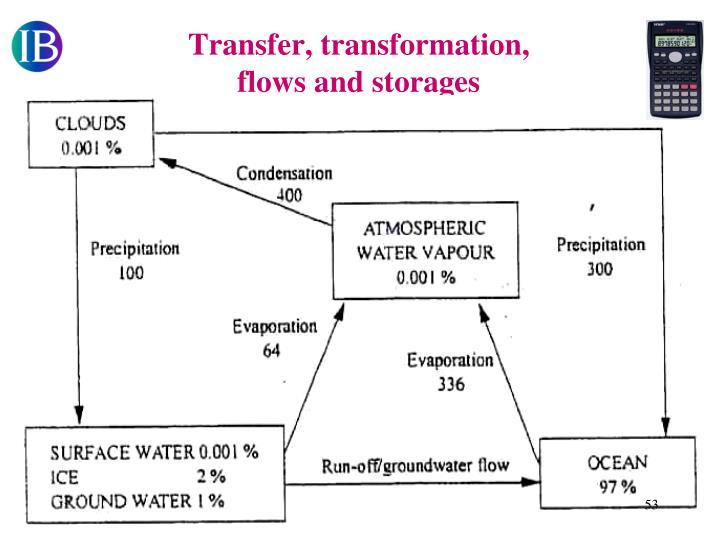 Transfer, transformation,
