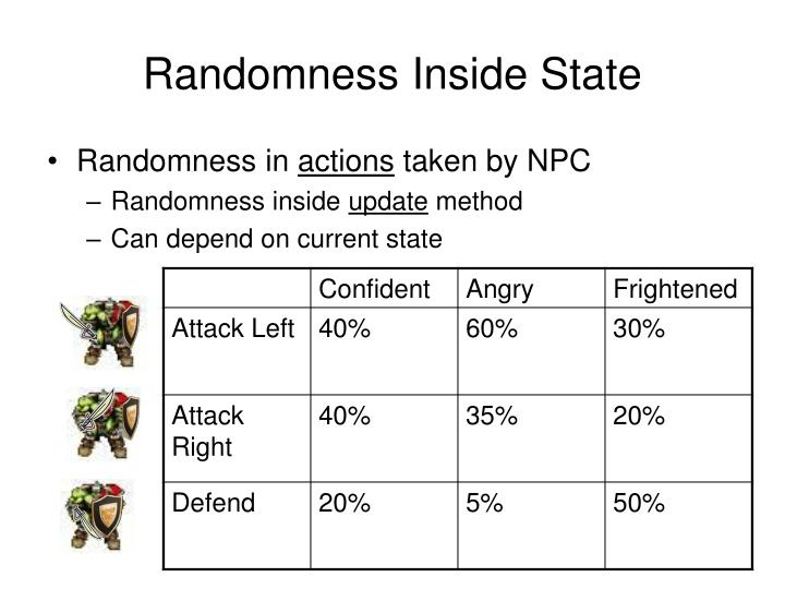 Randomness inside state