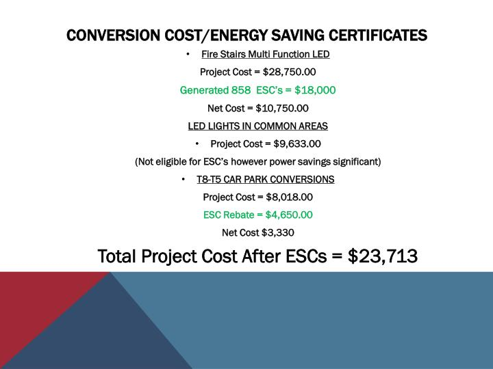 Conversion Cost/Energy Saving Certificates