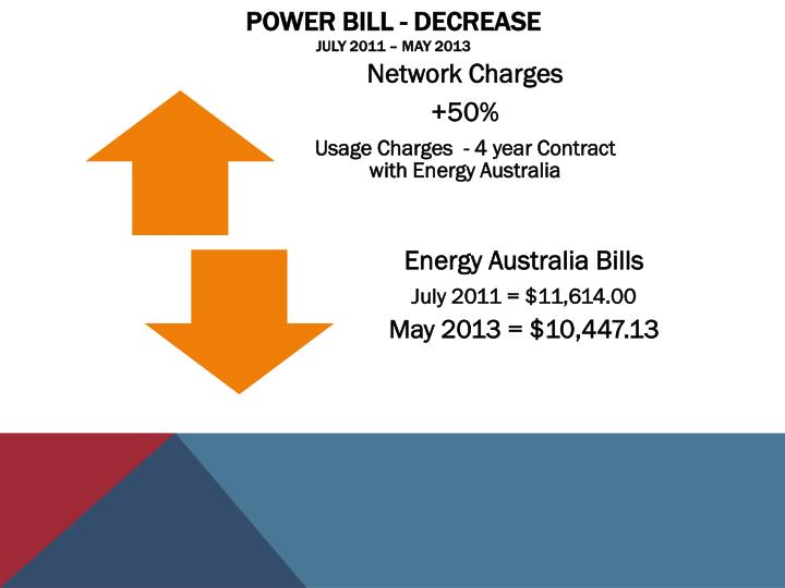 Power bill - decrease