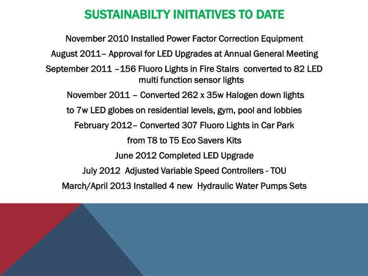 SUSTAINABILTY INITIATIVES TO DATE