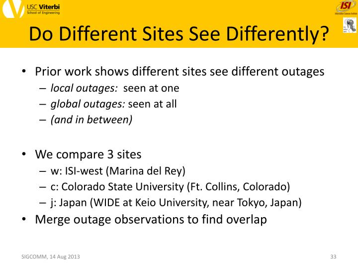 Do Different Sites See Differently?