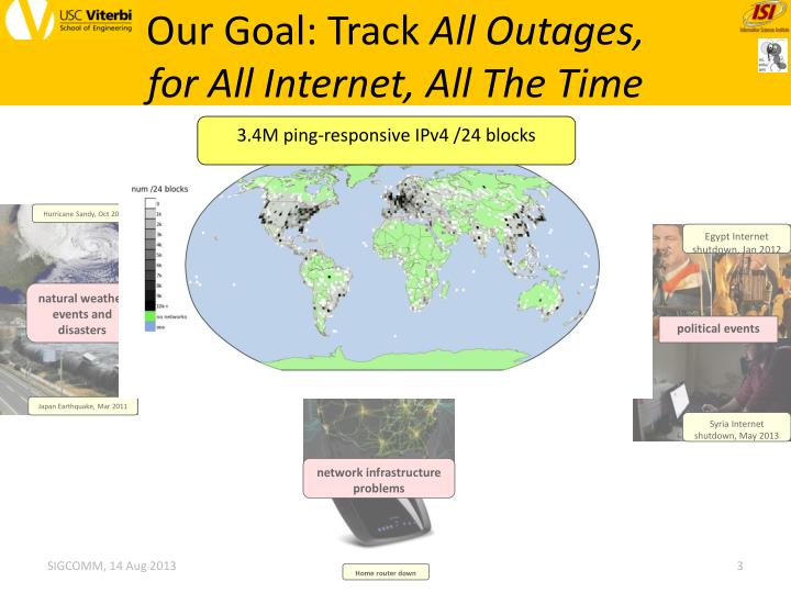 Our goal track all outages for all internet all the time