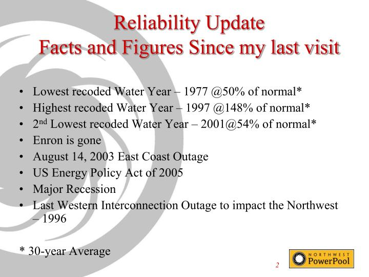 Reliability update facts and figures since my last visit