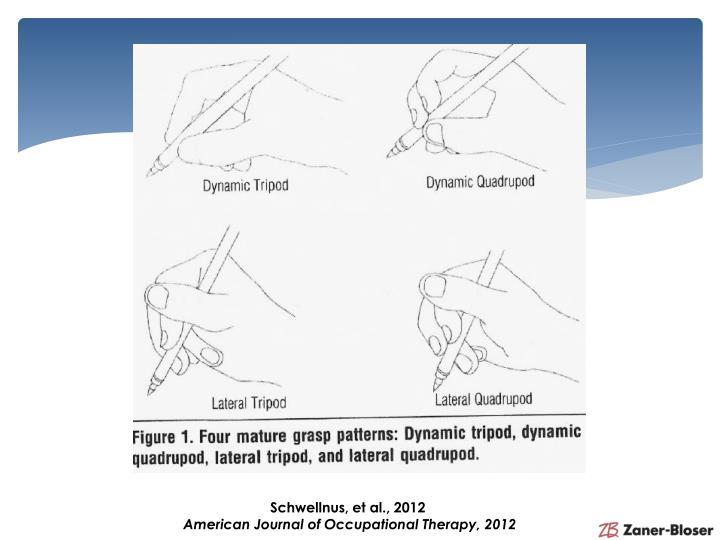 Schwellnus, et al., 2012