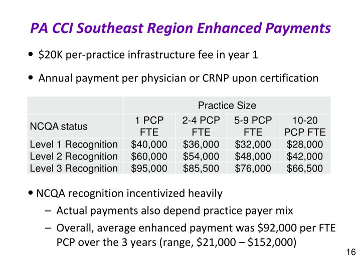 PA CCI Southeast Region Enhanced Payments