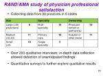 rand ama study of physician professional satisfaction