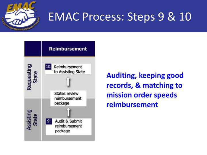 EMAC Process: Steps 9 & 10