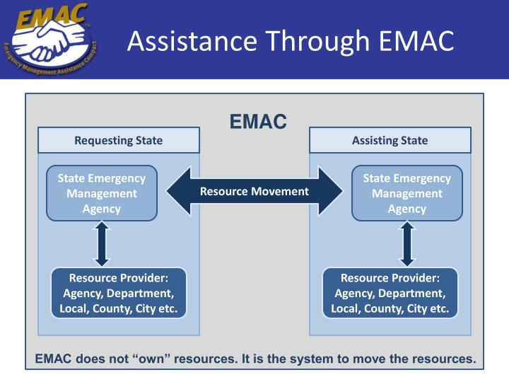 Assistance Through EMAC