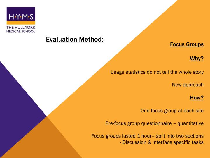 Evaluation Method: