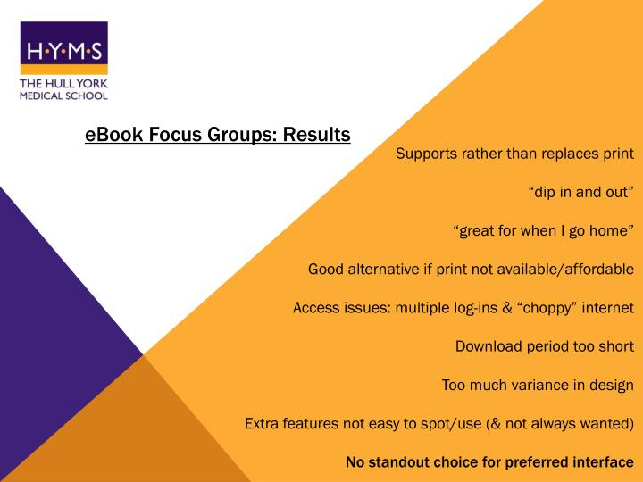 eBook Focus Groups: Results