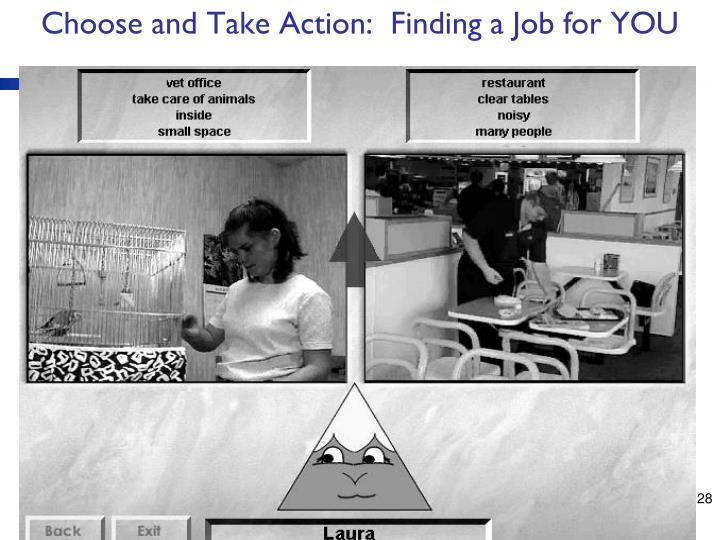 Choose and Take Action:  Finding a Job for YOU
