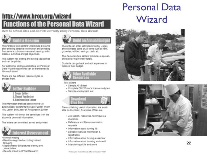 Personal Data Wizard