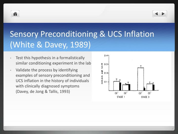 Sensory Preconditioning & UCS Inflation (White & Davey, 1989)