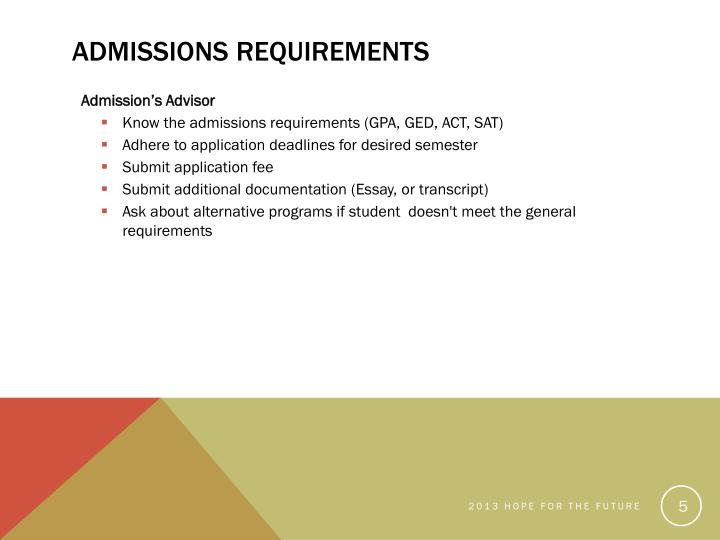 Admissions Requirements