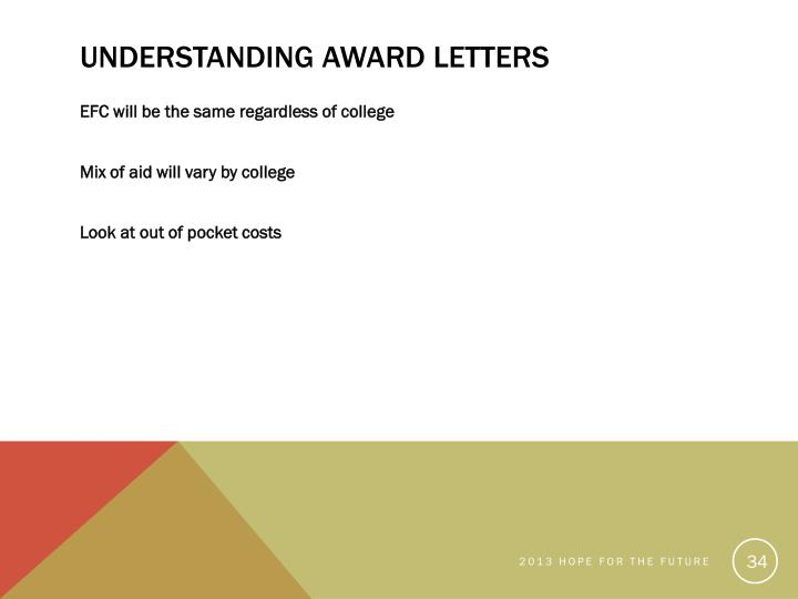 Understanding Award Letters