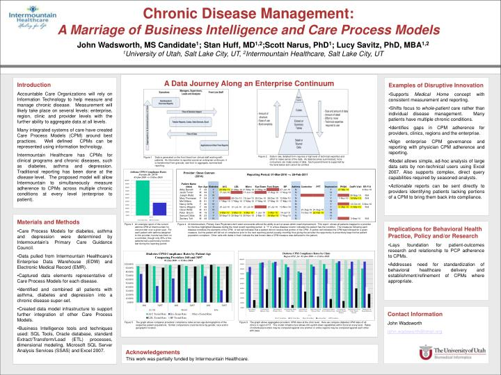 Chronic Disease Management: