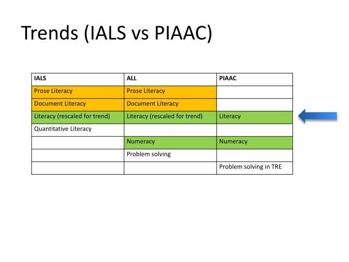 Trends (IALS