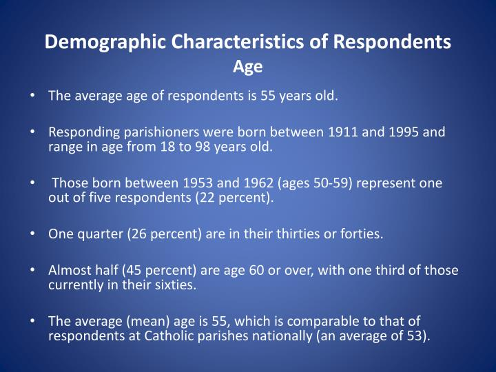 Demographic characteristics of respondents age