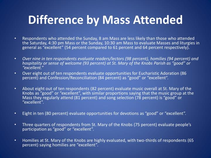 Difference by Mass Attended