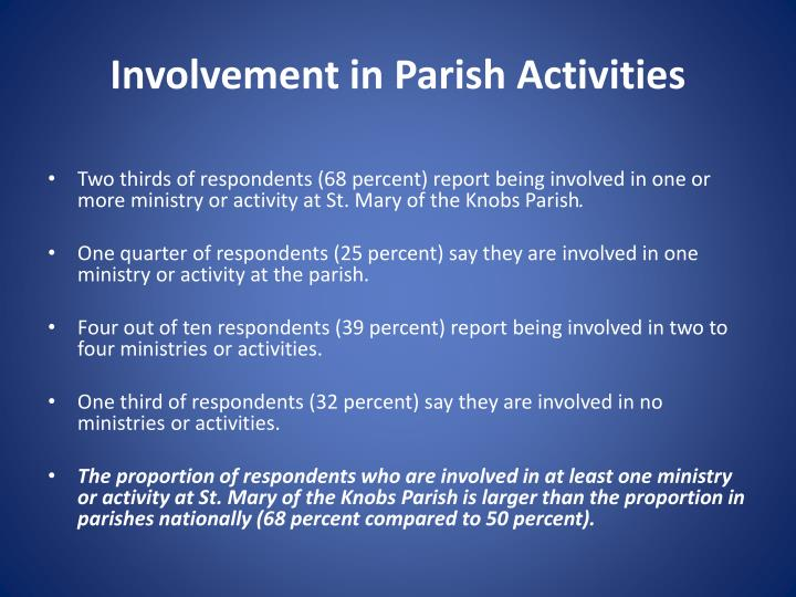 Involvement in Parish Activities