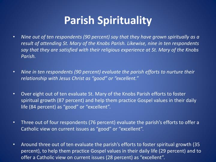 Parish Spirituality