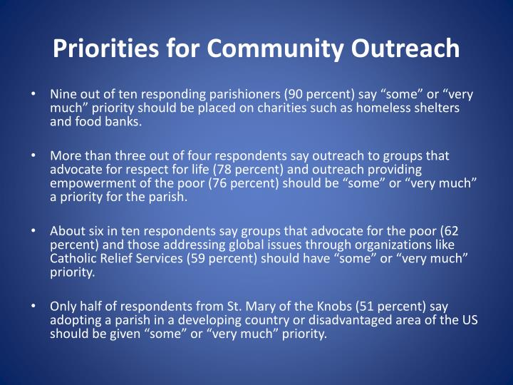 Priorities for Community Outreach