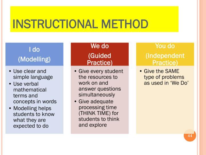 Instructional Method