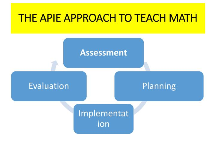 THE APIE APPROACH TO TEACH MATH
