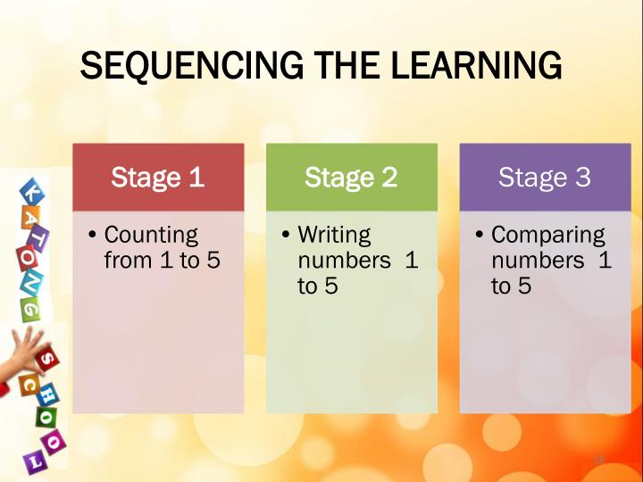 SEQUENCING THE LEARNING
