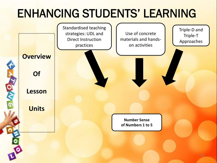 ENHANCING STUDENTS' LEARNING