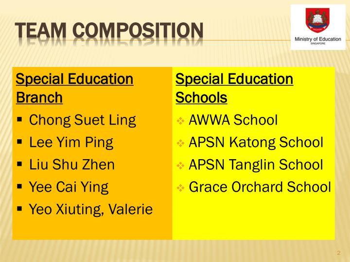 Special Education Schools