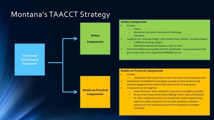 Montana's TAACCT Strategy